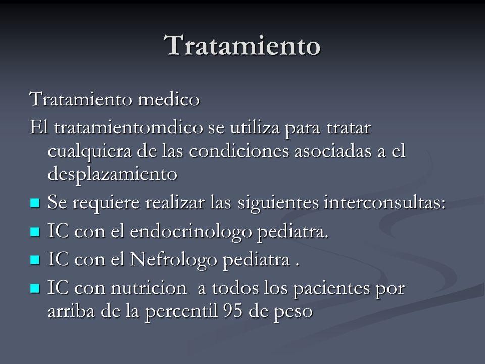 Tratamiento Tratamiento medico