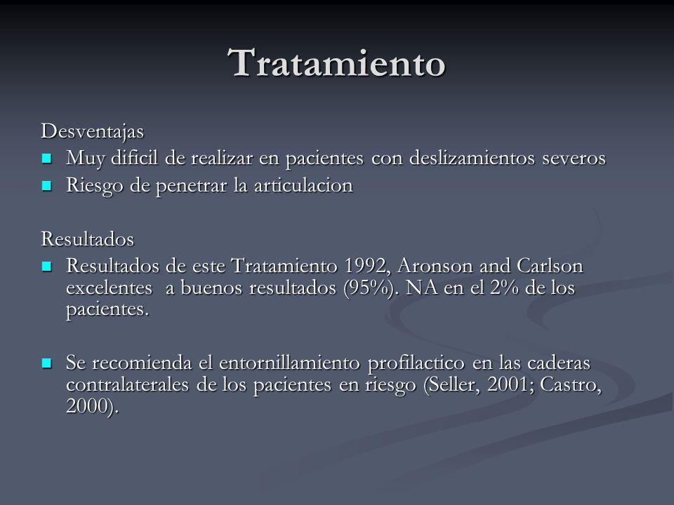 Tratamiento Desventajas