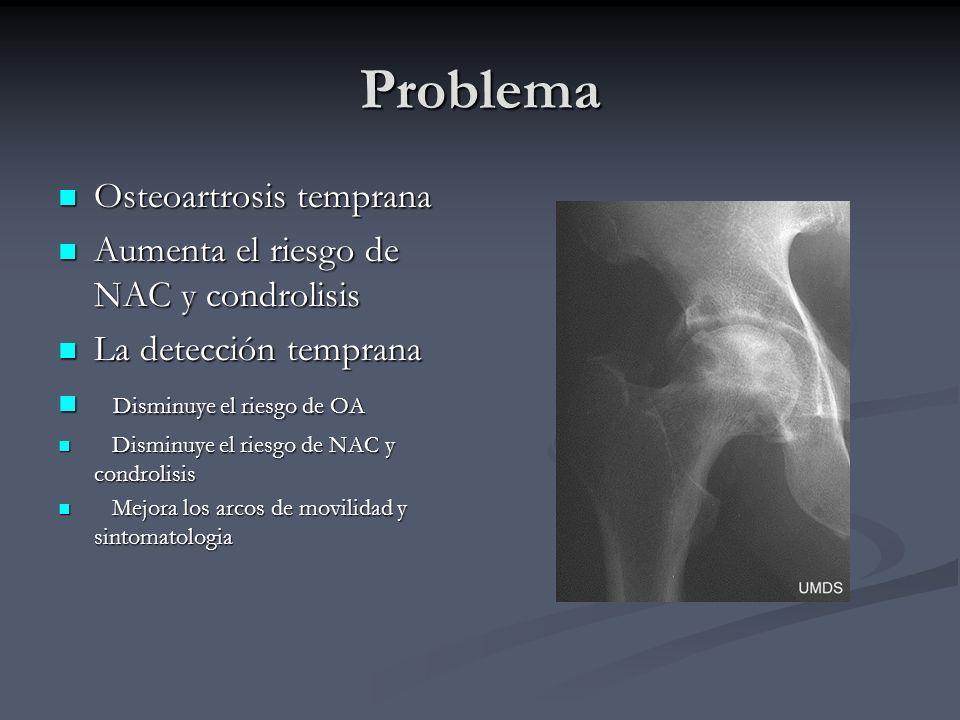 Problema Osteoartrosis temprana Aumenta el riesgo de NAC y condrolisis