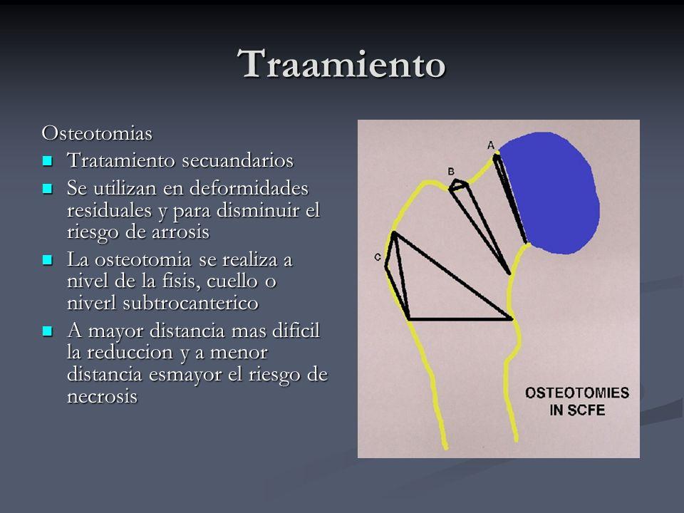 Traamiento Osteotomias Tratamiento secuandarios
