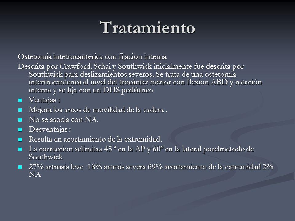 Tratamiento Ostetomia intetrocanterica con fijacion interna