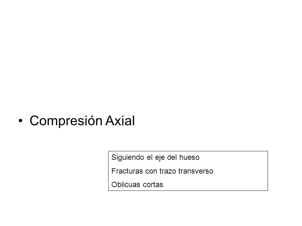 Compresión Axial Siguiendo el eje del hueso