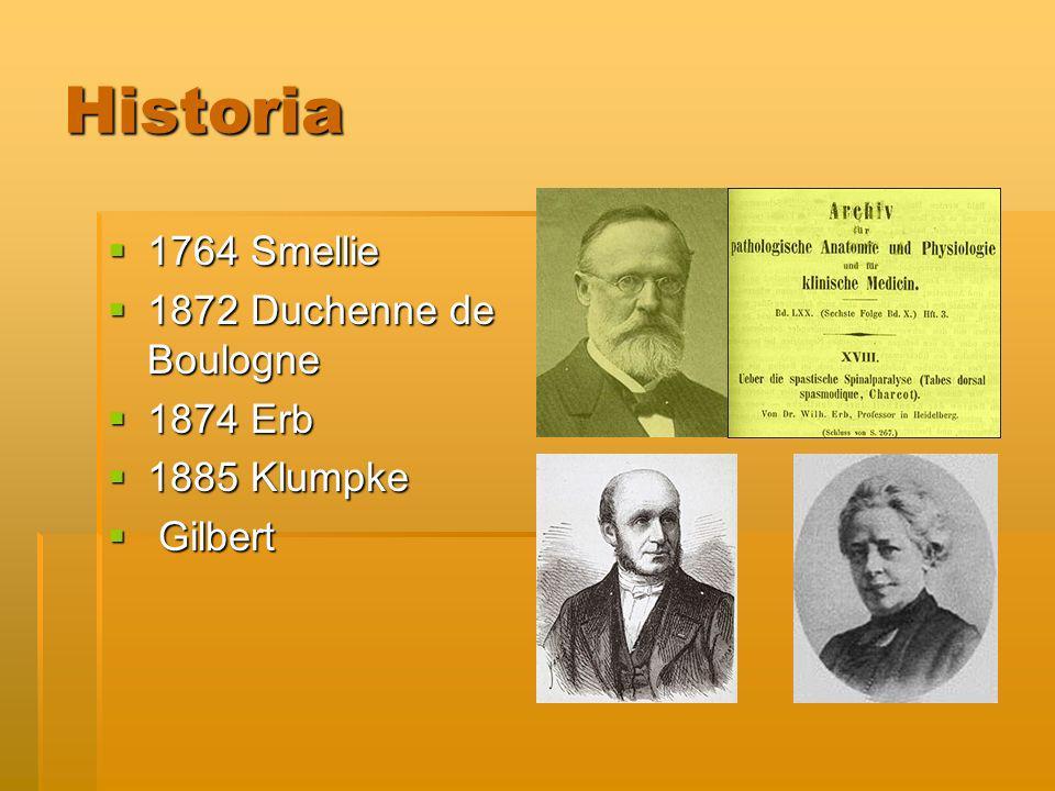 Historia 1764 Smellie 1872 Duchenne de Boulogne 1874 Erb 1885 Klumpke