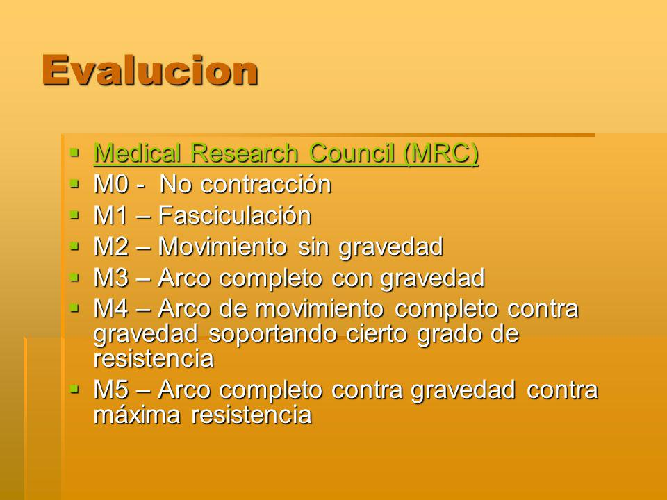 Evalucion Medical Research Council (MRC) M0 - No contracción