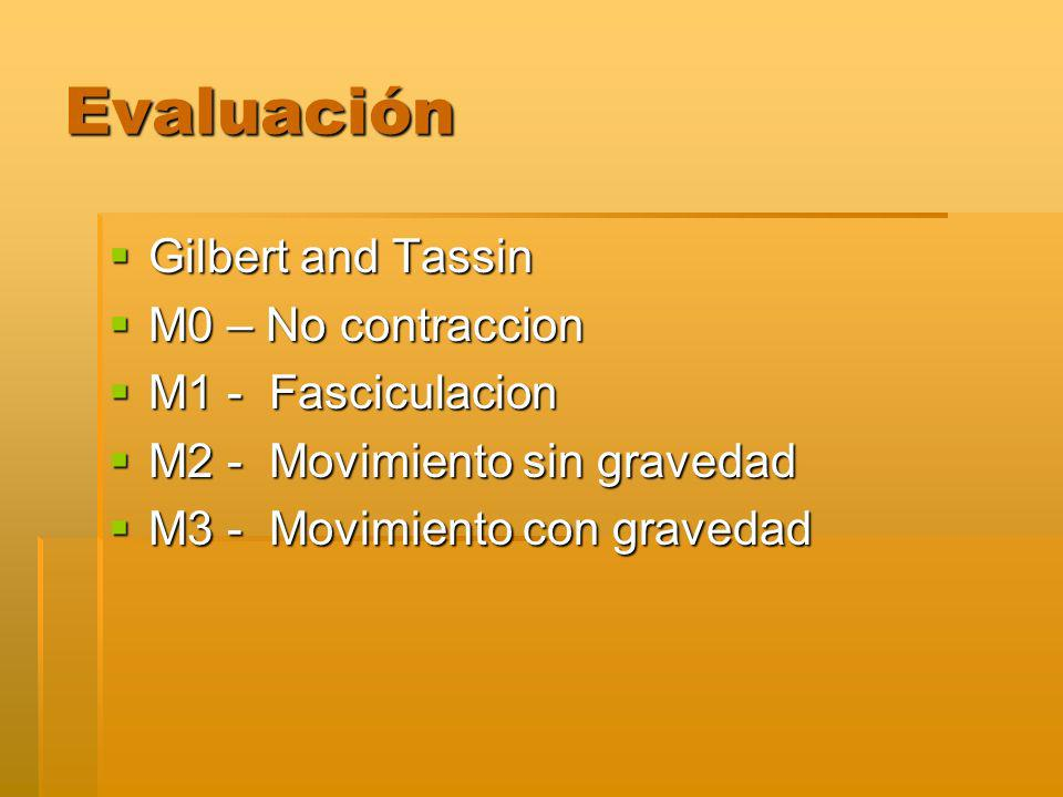 Evaluación Gilbert and Tassin M0 – No contraccion M1 - Fasciculacion