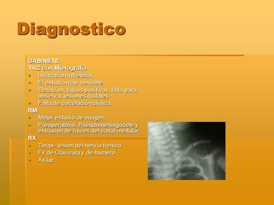 Diagnostico GABINETE TAC con Mielografía Infiltracion intretecal