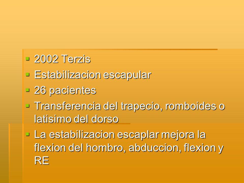 2002 Terzis Estabilizacion escapular. 26 pacientes. Transferencia del trapecio, romboides o latisimo del dorso.