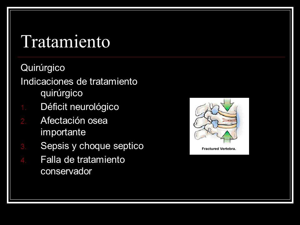 Tratamiento Quirúrgico Indicaciones de tratamiento quirúrgico