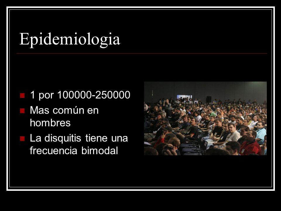 Epidemiologia 1 por 100000-250000 Mas común en hombres