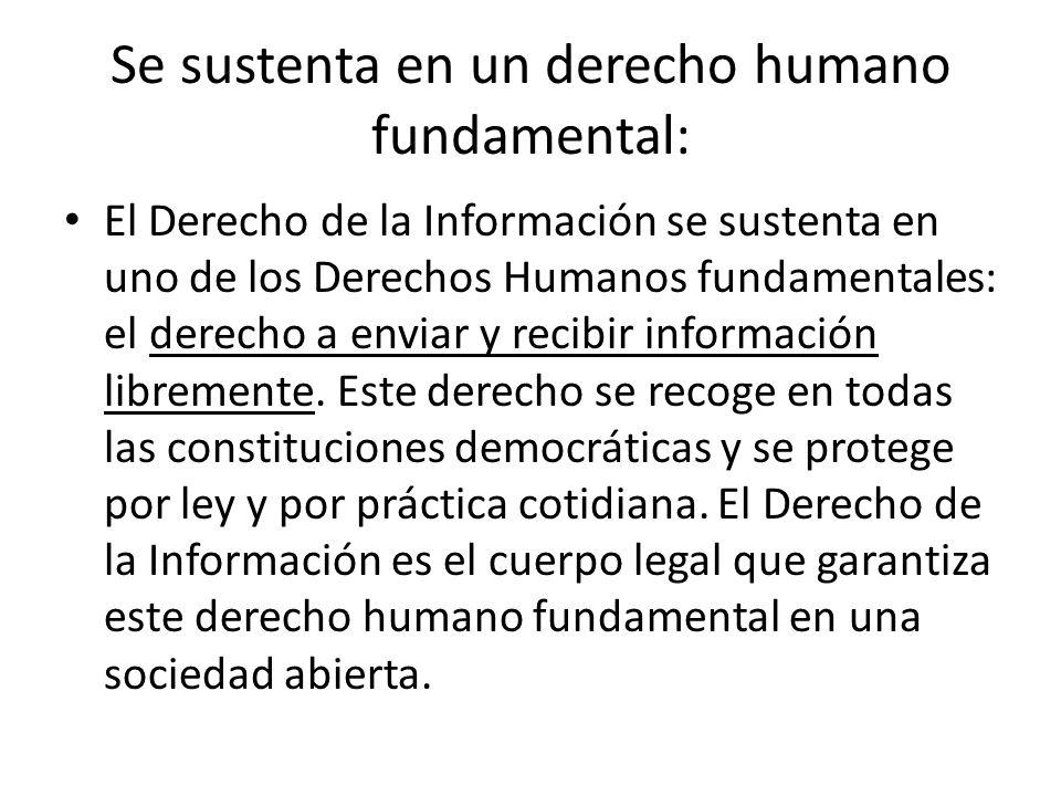 Se sustenta en un derecho humano fundamental:
