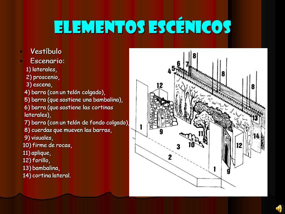 Elementos escénicos Vestíbulo Escenario: 1) laterales, 2) proscenio,