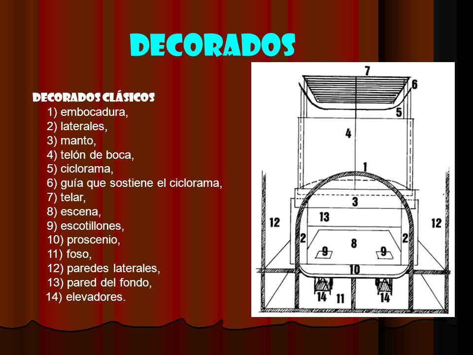 Decorados Decorados clásicos