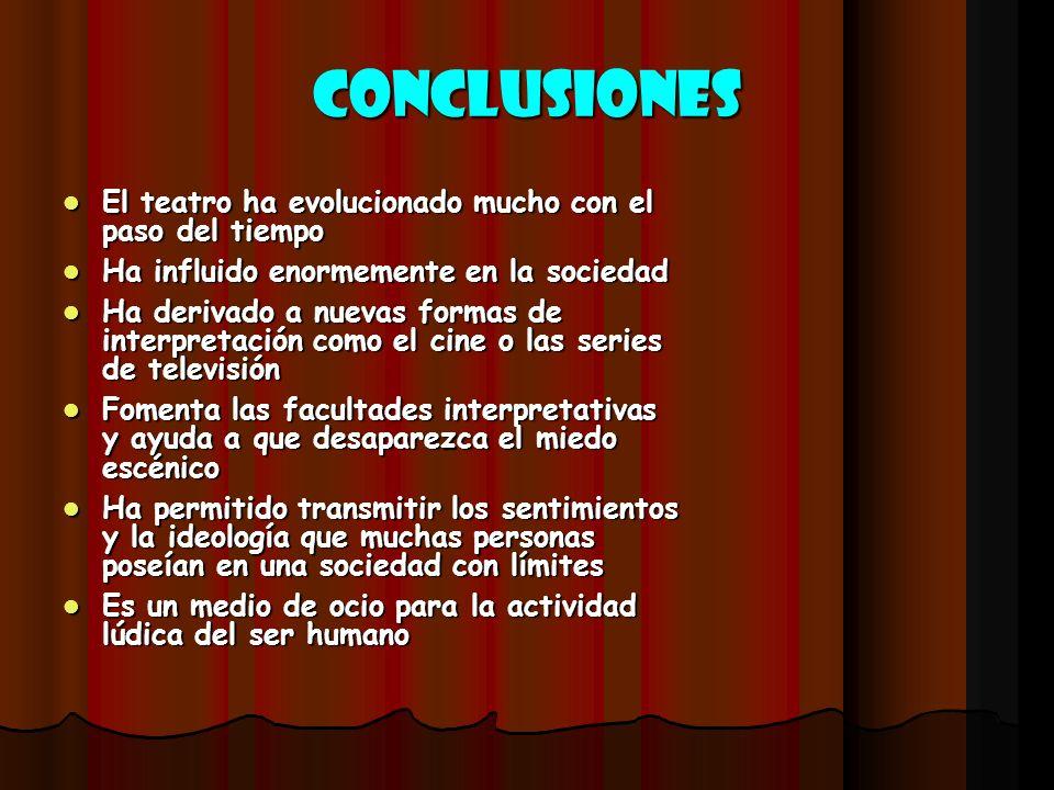 conclusiones El teatro ha evolucionado mucho con el paso del tiempo
