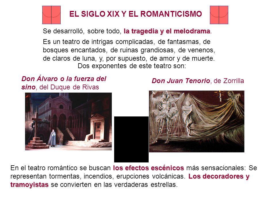 EL SIGLO XIX Y EL ROMANTICISMO
