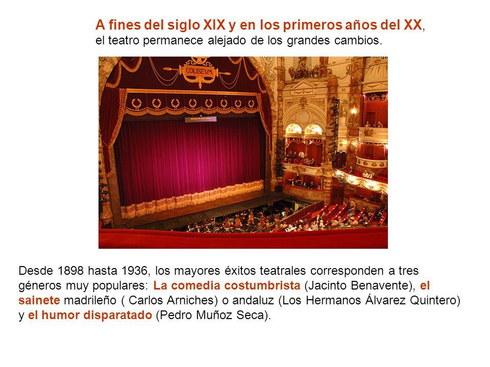 A fines del siglo XIX y en los primeros años del XX, el teatro permanece alejado de los grandes cambios.