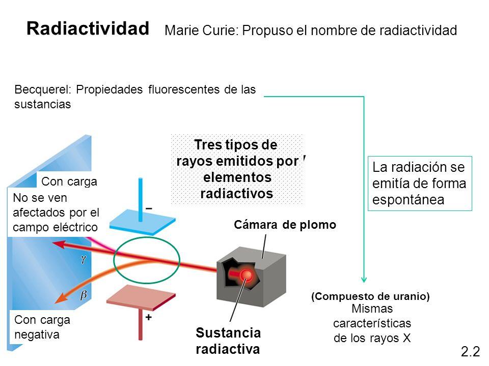 Mismas características de los rayos X
