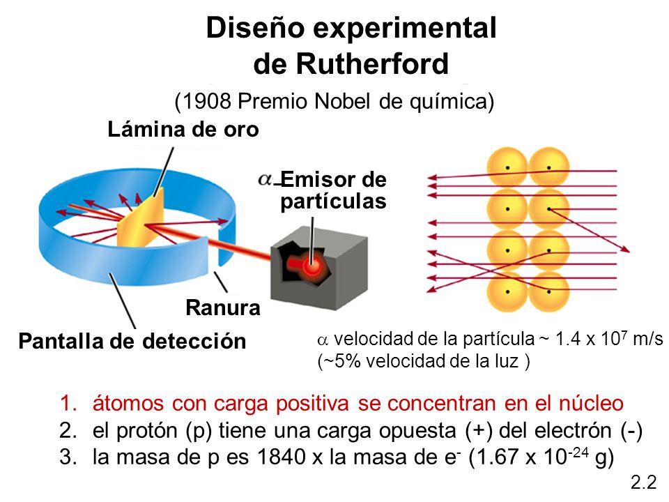 (1908 Premio Nobel de química)