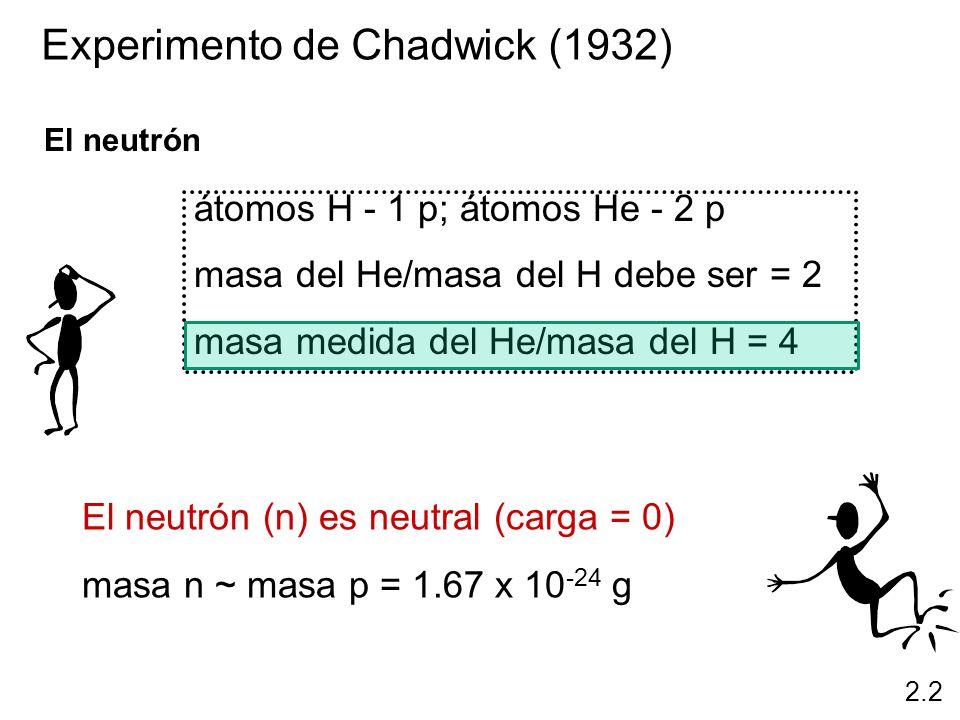 Experimento de Chadwick (1932)