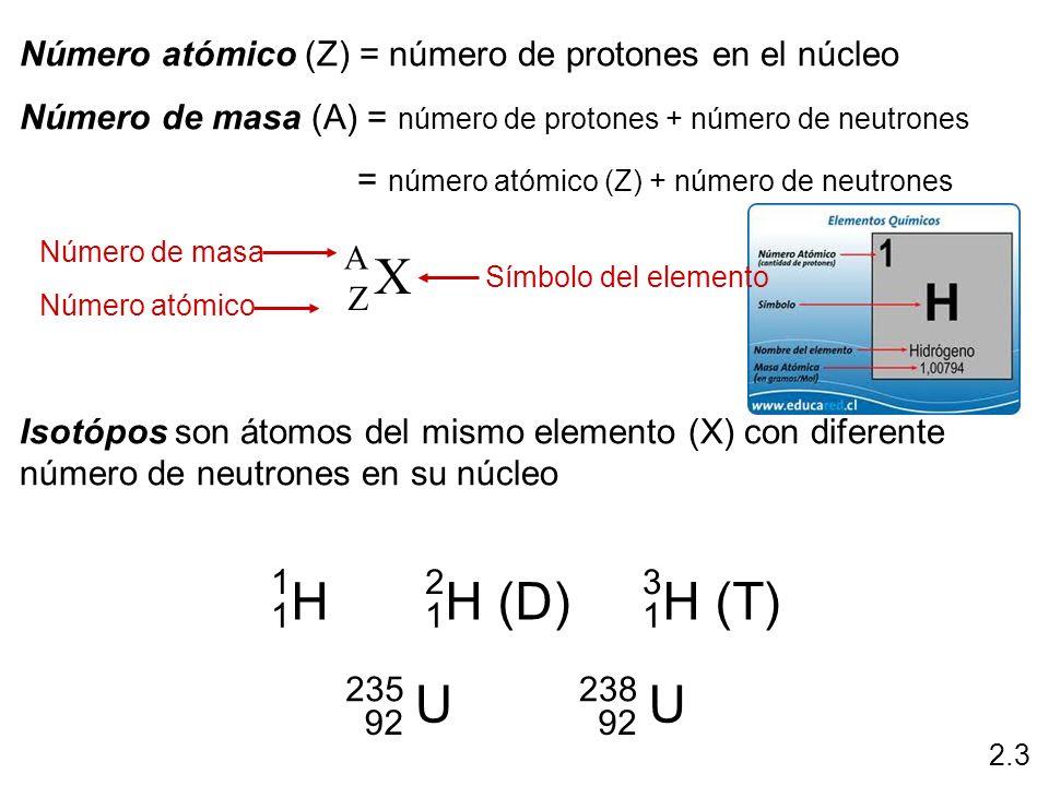 X H H (D) H (T) U Número atómico (Z) = número de protones en el núcleo