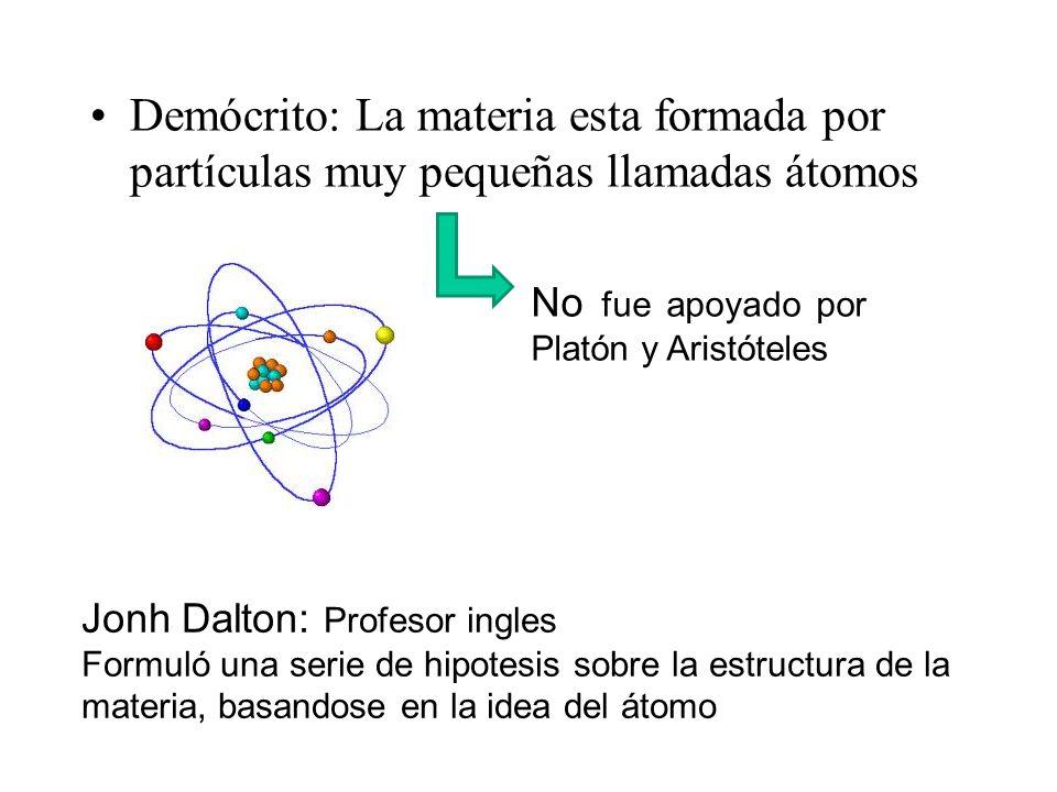 Demócrito: La materia esta formada por partículas muy pequeñas llamadas átomos