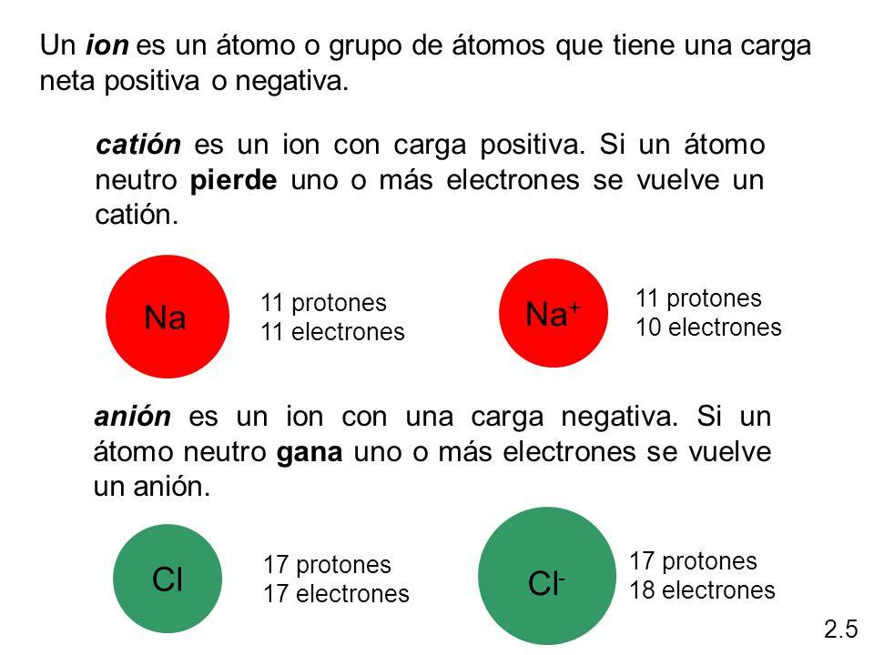Un ion es un átomo o grupo de átomos que tiene una carga neta positiva o negativa.