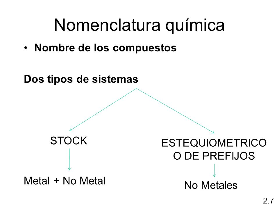 Nomenclatura química Nombre de los compuestos Dos tipos de sistemas