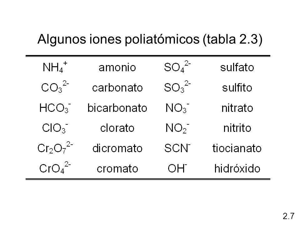 Algunos iones poliatómicos (tabla 2.3)