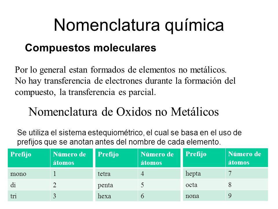 Nomenclatura de Oxidos no Metálicos