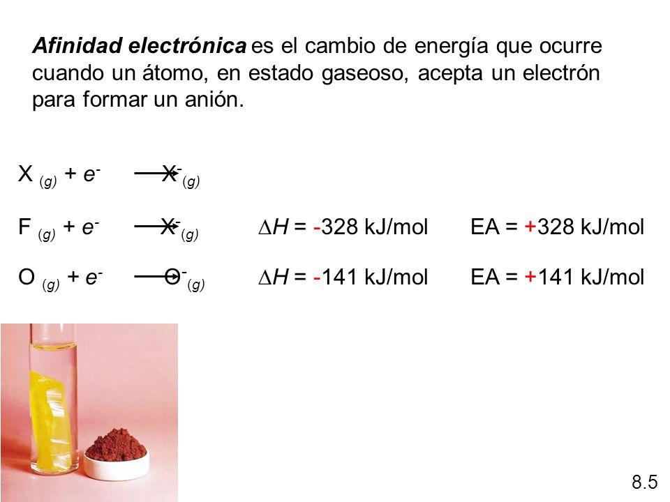 Afinidad electrónica es el cambio de energía que ocurre cuando un átomo, en estado gaseoso, acepta un electrón para formar un anión.