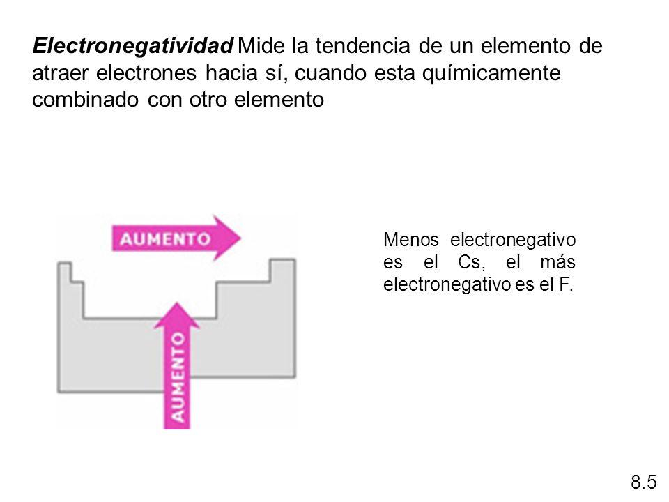 Electronegatividad Mide la tendencia de un elemento de atraer electrones hacia sí, cuando esta químicamente combinado con otro elemento