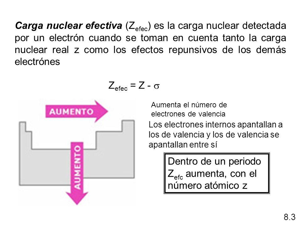 Zefc aumenta, con el número atómico z