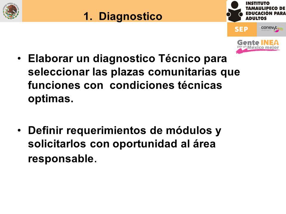 1. Diagnostico Elaborar un diagnostico Técnico para seleccionar las plazas comunitarias que funciones con condiciones técnicas optimas.
