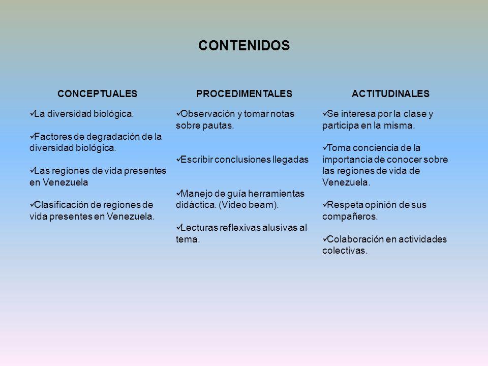 CONTENIDOS CONCEPTUALES PROCEDIMENTALES ACTITUDINALES