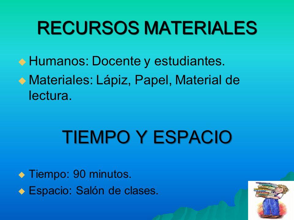 RECURSOS MATERIALES TIEMPO Y ESPACIO Humanos: Docente y estudiantes.
