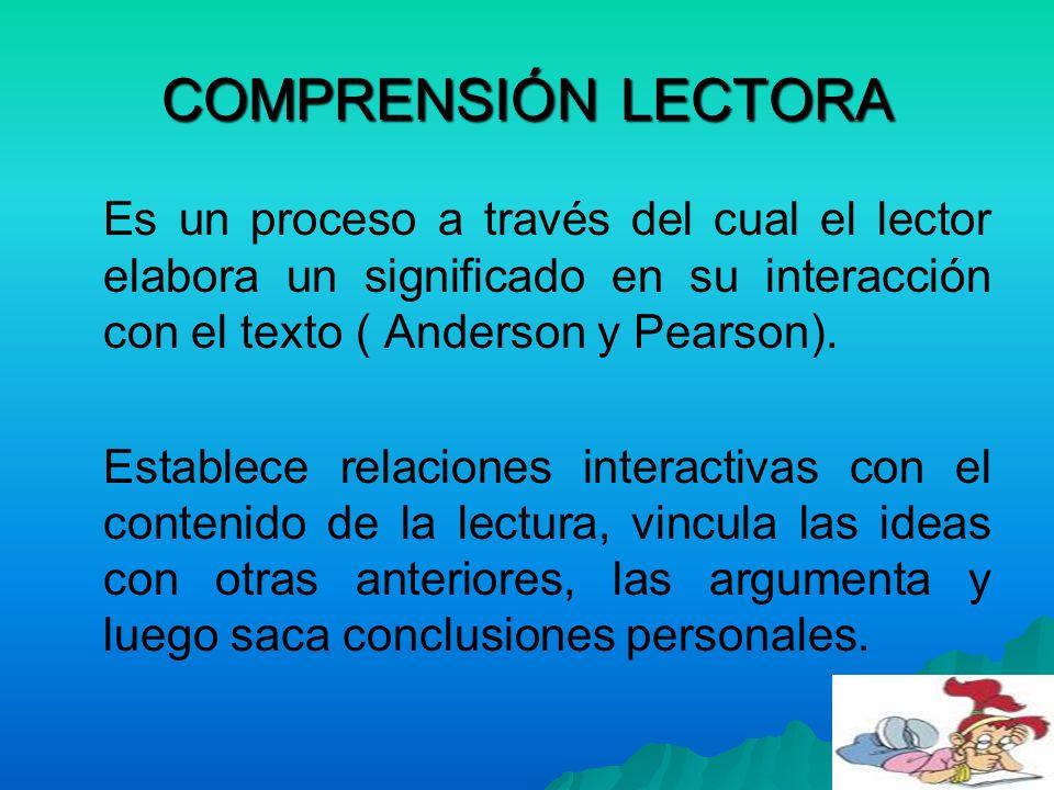 COMPRENSIÓN LECTORA Es un proceso a través del cual el lector elabora un significado en su interacción con el texto ( Anderson y Pearson).