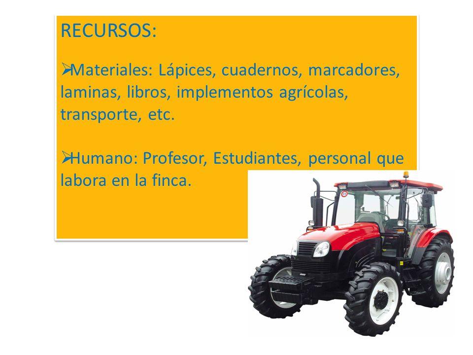 RECURSOS: Materiales: Lápices, cuadernos, marcadores, laminas, libros, implementos agrícolas, transporte, etc.