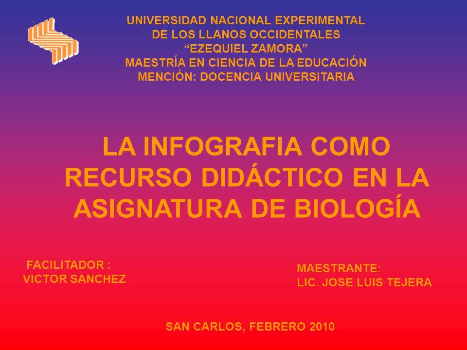 LA INFOGRAFIA COMO RECURSO DIDÁCTICO EN LA ASIGNATURA DE BIOLOGÍA