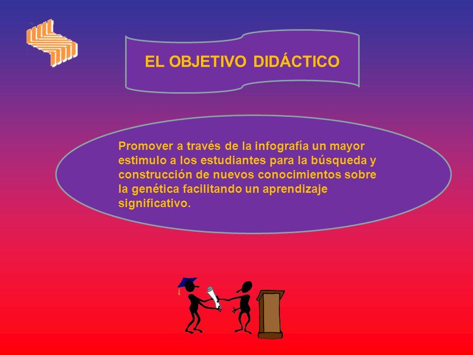 EL OBJETIVO DIDÁCTICO