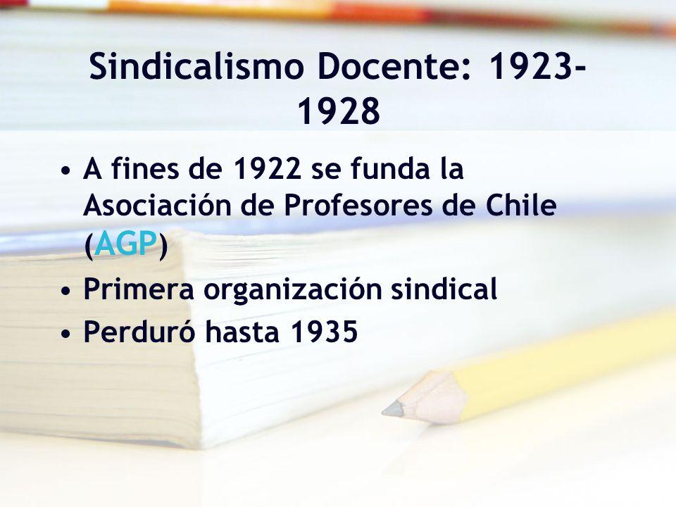 Sindicalismo Docente: 1923-1928