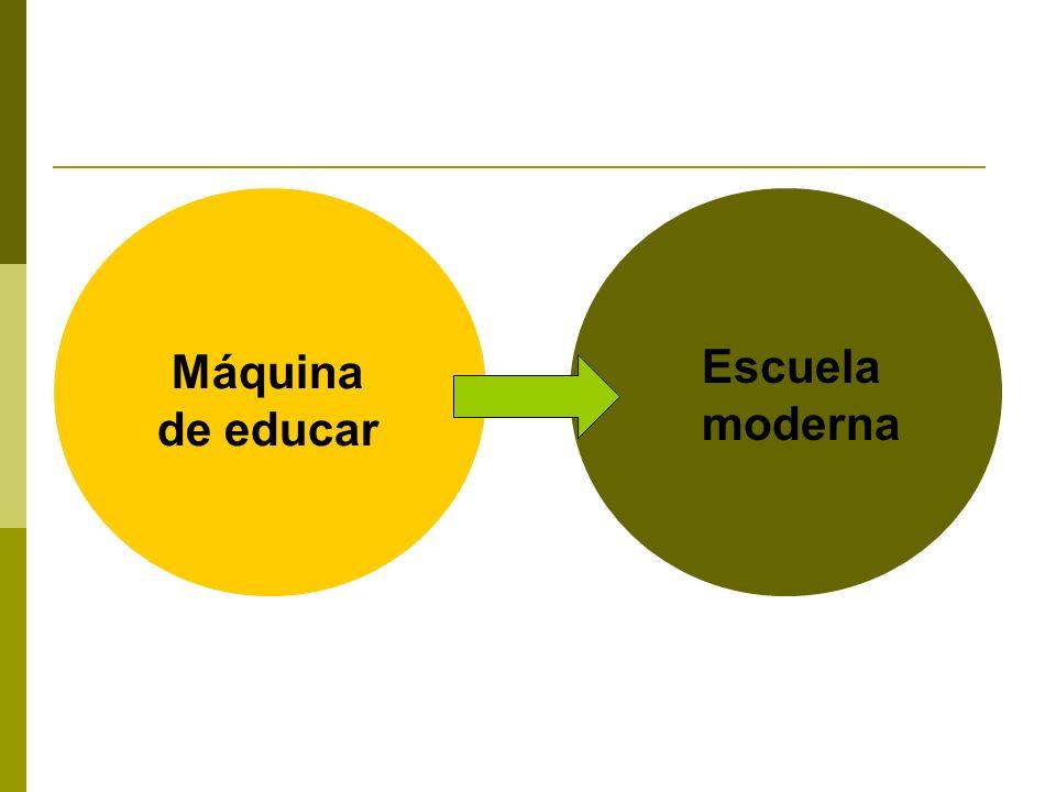 Máquina de educar Escuela moderna