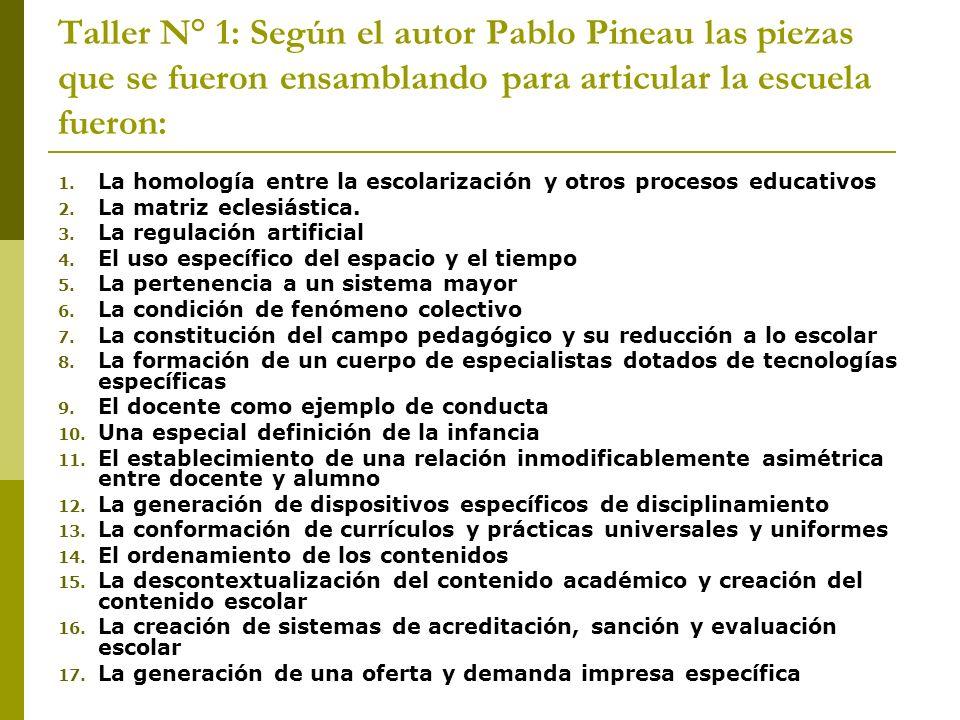 Taller N° 1: Según el autor Pablo Pineau las piezas que se fueron ensamblando para articular la escuela fueron: