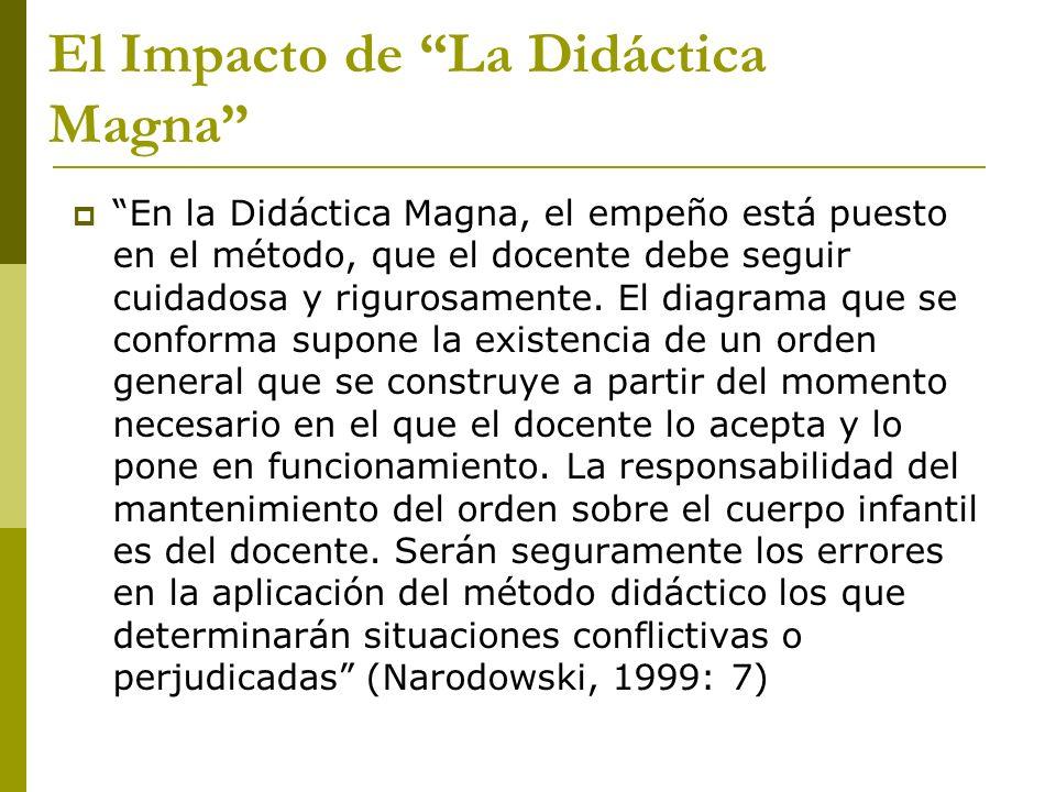 El Impacto de La Didáctica Magna