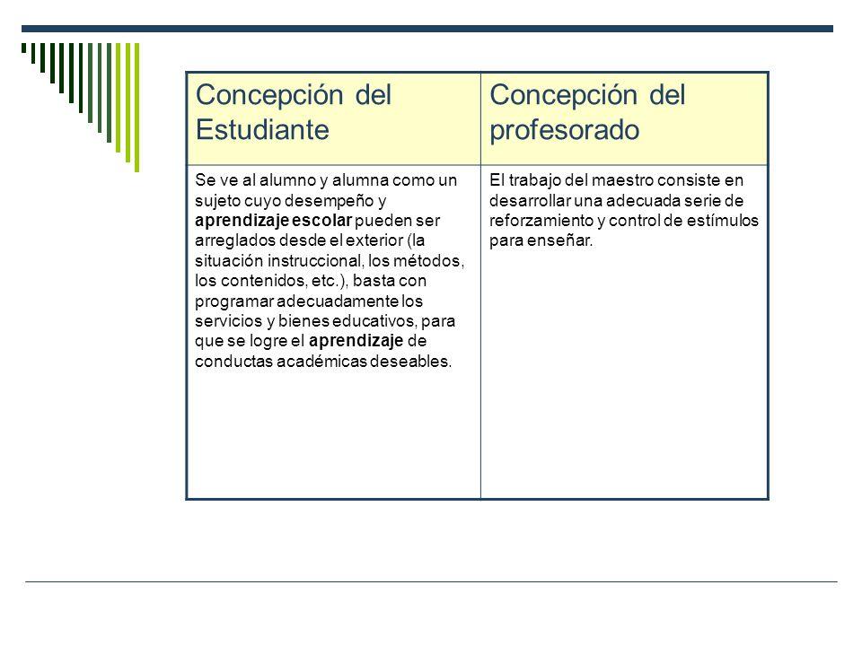 Concepción del Estudiante Concepción del profesorado