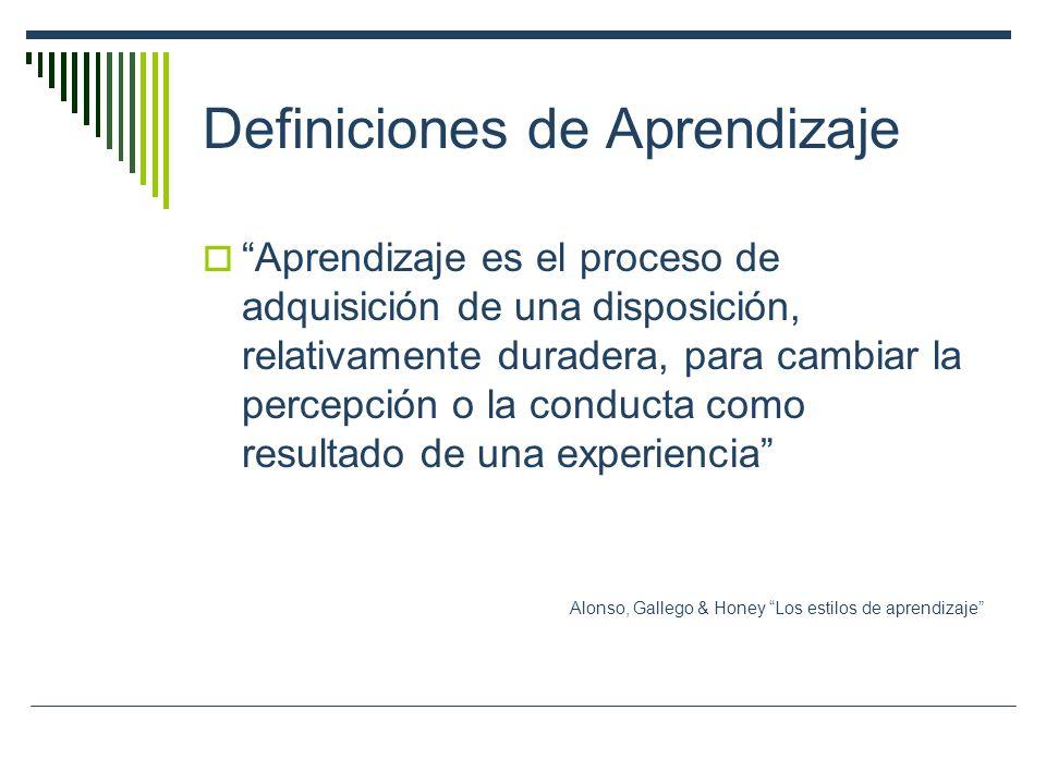 Definiciones de Aprendizaje