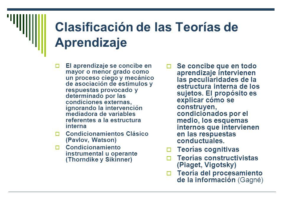Clasificación de las Teorías de Aprendizaje