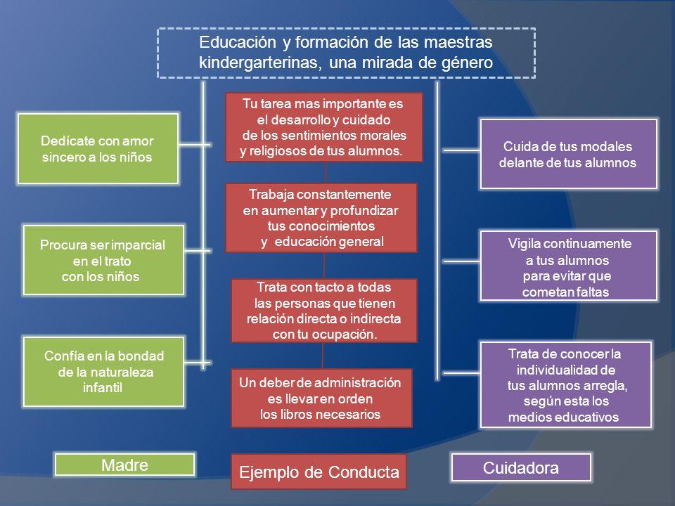 Educación y formación de las maestras kindergarterinas, una mirada de género