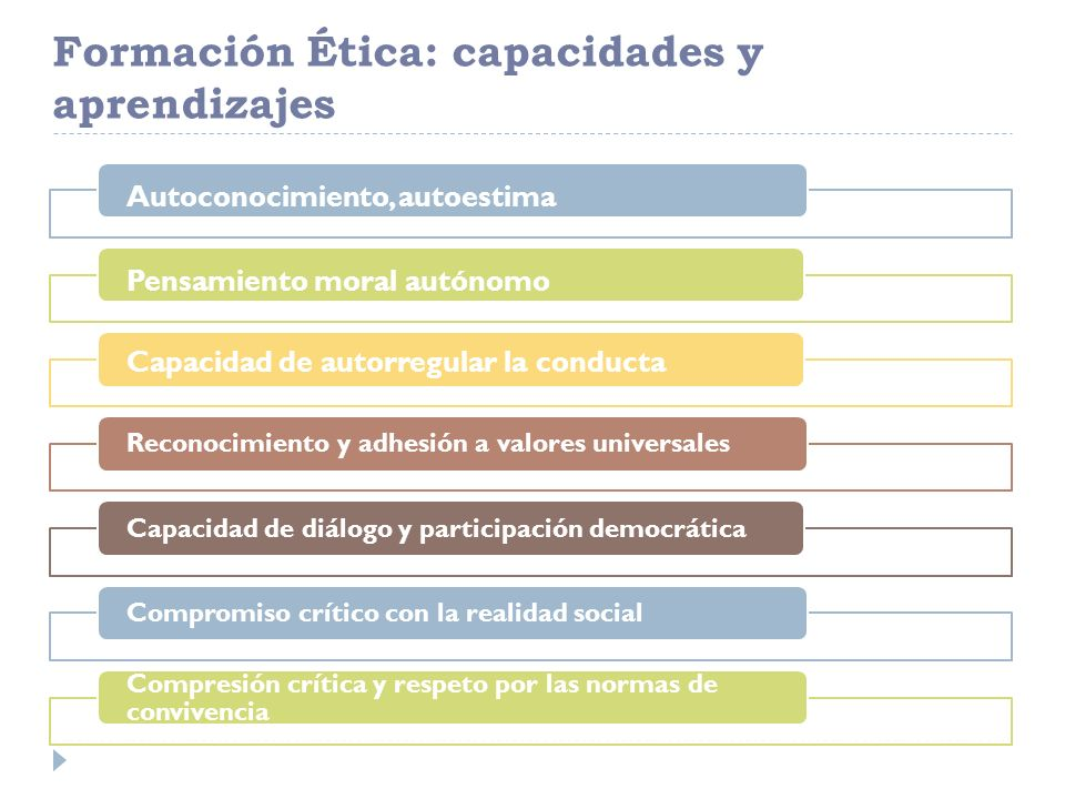 Formación Ética: capacidades y aprendizajes