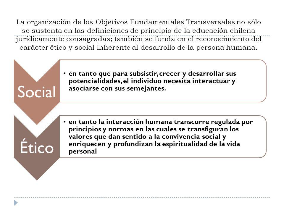 La organización de los Objetivos Fundamentales Transversales no sólo se sustenta en las definiciones de principio de la educación chilena jurídicamente consagradas; también se funda en el reconocimiento del carácter ético y social inherente al desarrollo de la persona humana.