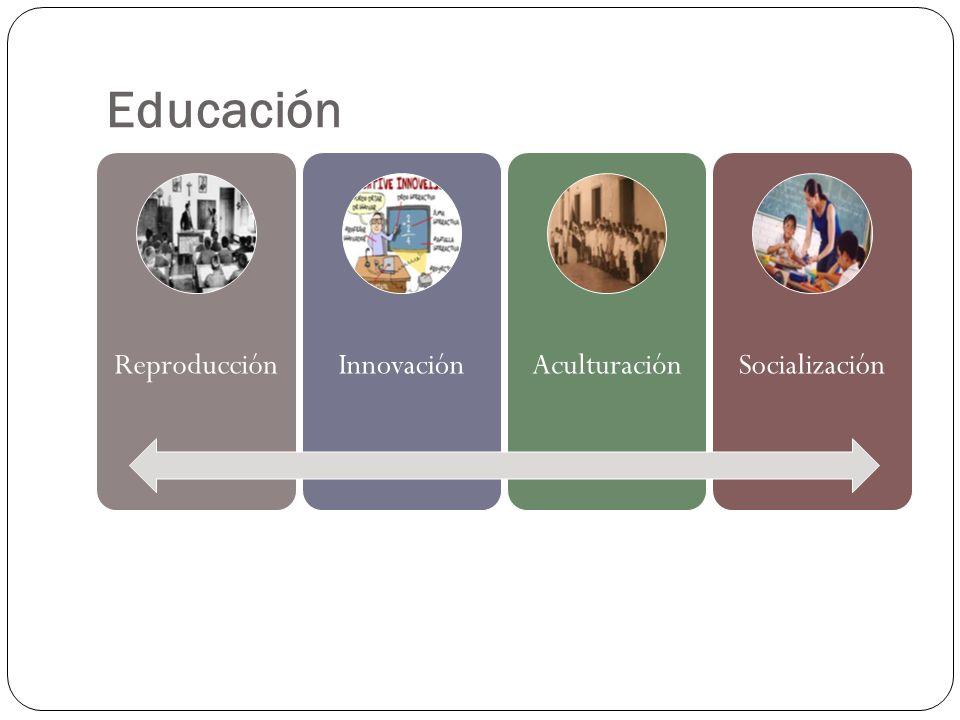 Educación Reproducción Innovación Aculturación Socialización