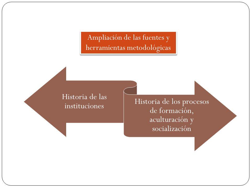 Ampliación de las fuentes y herramientas metodológicas